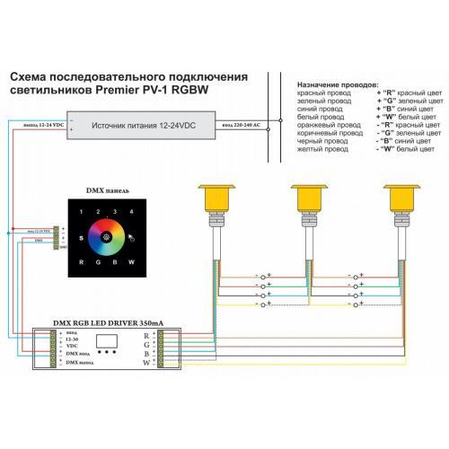 Готовый к монтажу светодиодный комплект цветного освещения RGBW , хромотерапия для хамама
